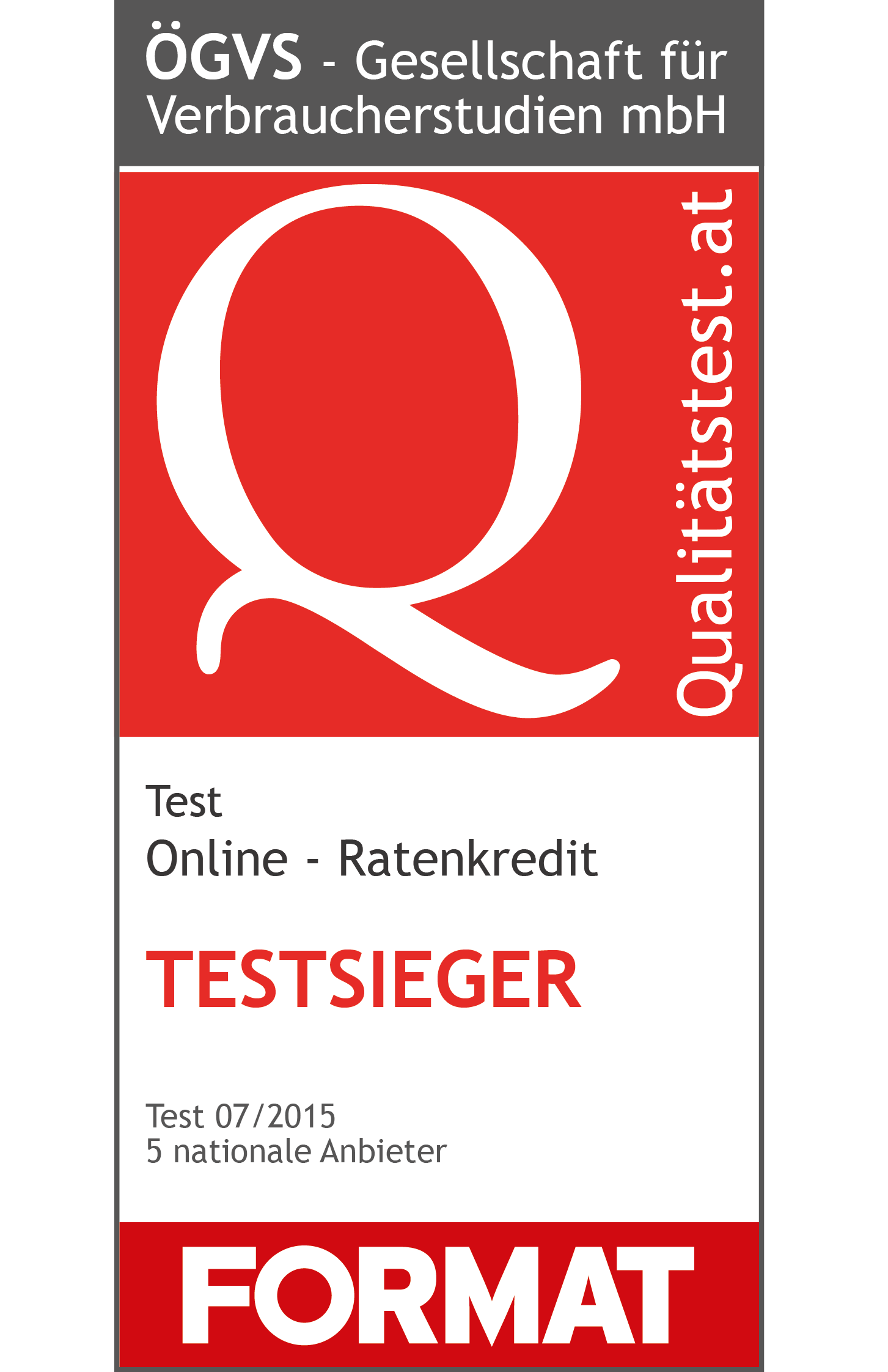 Online – Ratenkredit: Konditionen, Transparenz & Service 2015