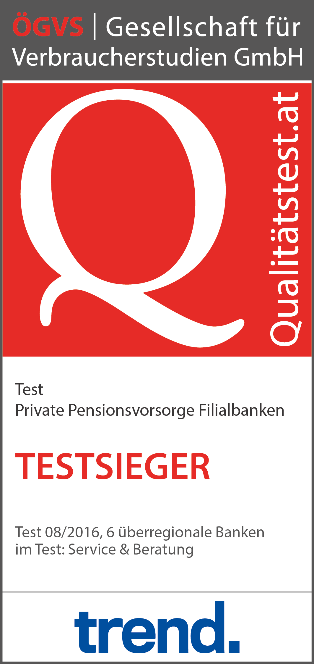Private Pensionsvorsorge Filialbanken 2016